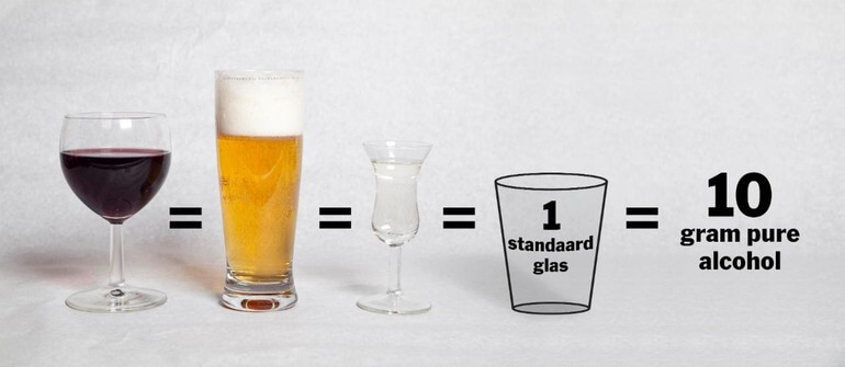 welke alcohol afvallen
